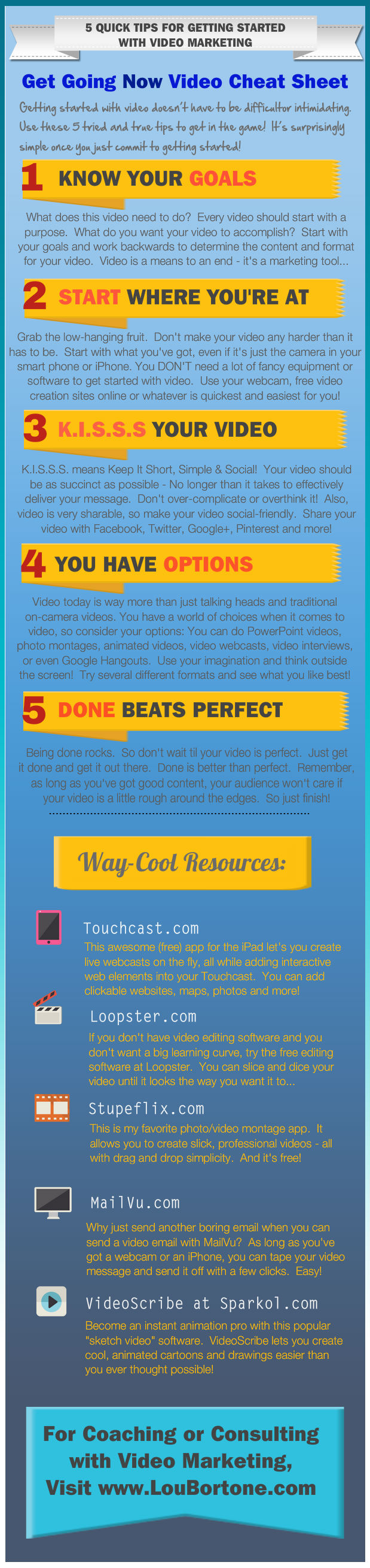 Video Marketing Cheat Sheet